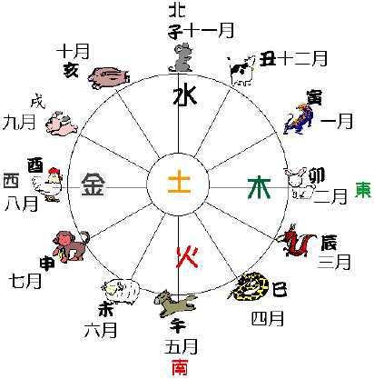 http://www.yk.rim.or.jp/~makoto96/jyuunishiJPG