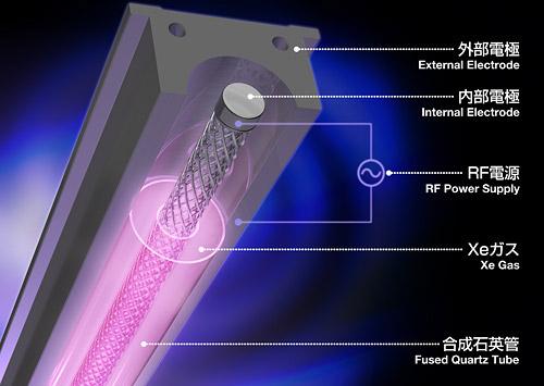 laser designed